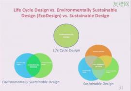 Life Cycle Design and Simapro使用Simapro进行生命周期评估